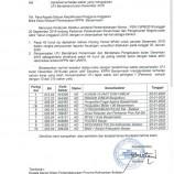 APRESIASI KPPN TERHADAP PENYAMPAIAN LPJ BENDAHARA BULAN DESEMBER 2019